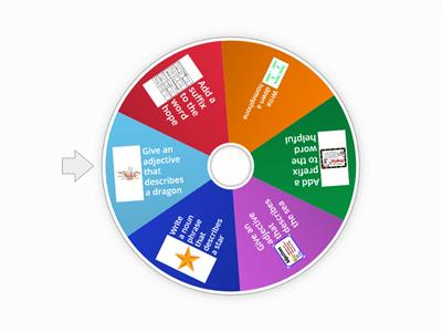 Grammar wheel year 2