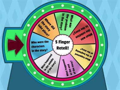 Comprehension Wheel