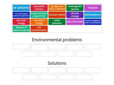 Environmental problems and solutions - klasa 7