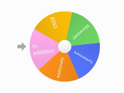 "Words for ""And"" wheel"