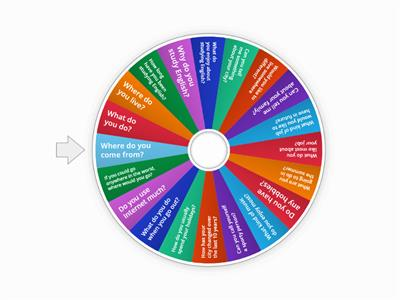 Eng speaking wheel A1-A2