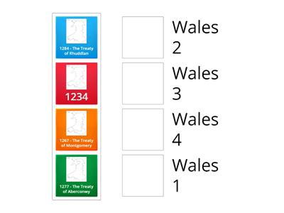 The Conquest of Wales - Land Ownership