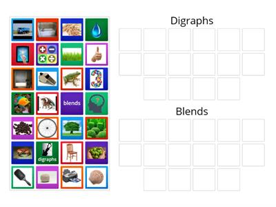 Blend/Digraph picture sort