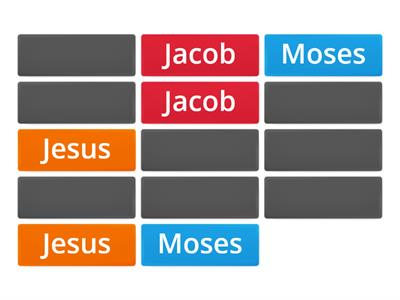 Bible Characters Memory Cards