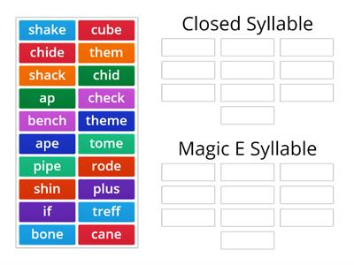 Copy of Closed/Magic e Syllable