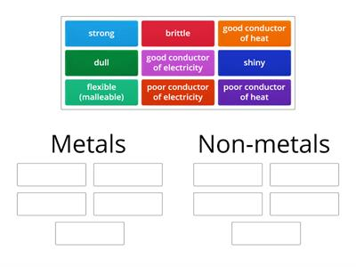 Group sort metals and non-metals