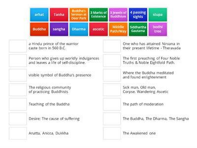 Buddhism terms match up