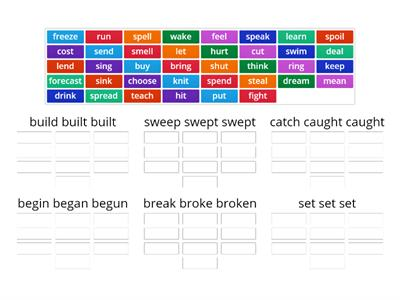 Past simple Irregular verbs groups