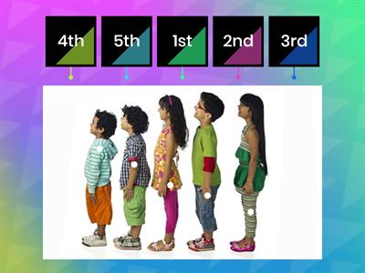 Ordinal Numbers 1st-5th