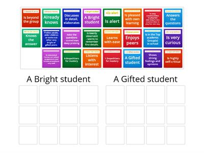 Bright Versus Gifted Students
