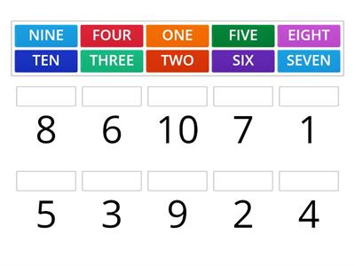 English Numbers from 1 to 10
