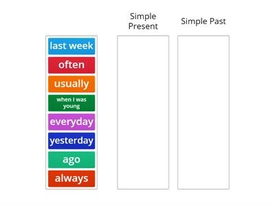 Time expressions of the simple present and the simple past