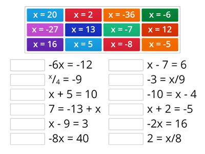 Solving One-Step Equations Practice