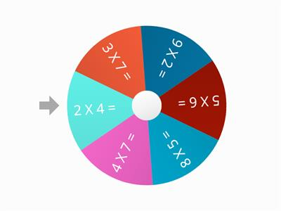 Multiplication Wheel