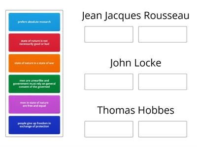 Social contract theory (Rousseau, Locke and Hobbes)