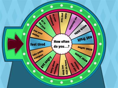 How often do you...? - Wheel