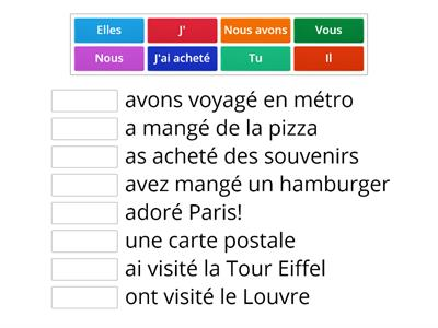 French perfect tense with AVOIR