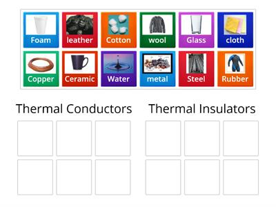 Sorting Thermal Conductors and Insulators