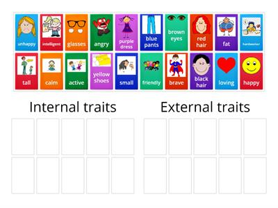 Internal and External Character traits