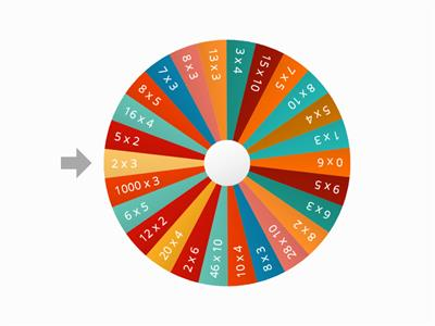 Times tables spinner (2, 3, 4, 5, 10 times tables)