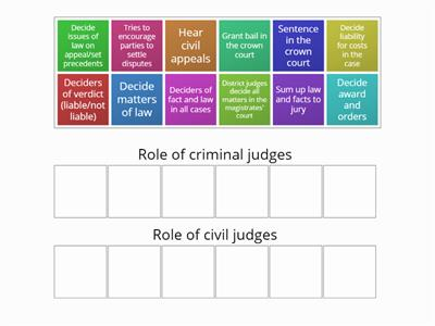Role of judges sorting game