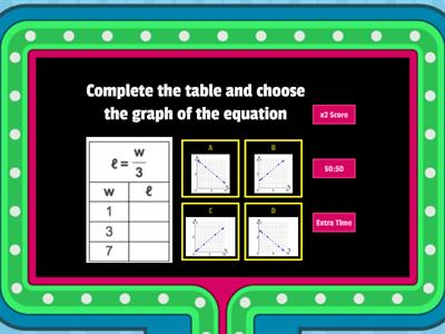 602-Relate Tables, Equations, and Graphs
