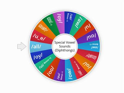 Word Wheel with Special Vowel Sounds (Diphthongs)