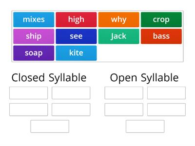 Closed versus Open Syllable