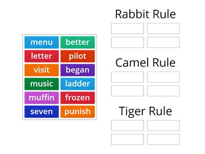 Unit 22/Part 3- Review of Rabbit/Camel/Tiger Words
