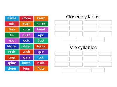 Copy of Step 4  Syllable Sort C / V-e