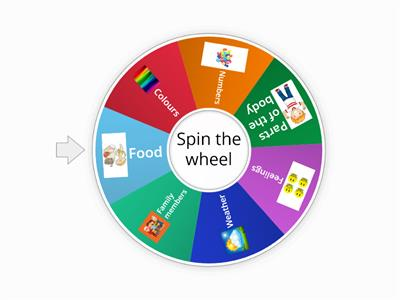 Spinning Wheel Random Categories