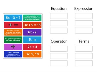 Word Wall Activity - Solving Equations Module