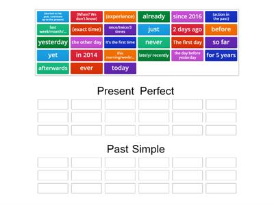 Present Perfect vs Past Simple - key words