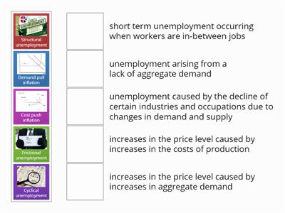 Causes employment inflation