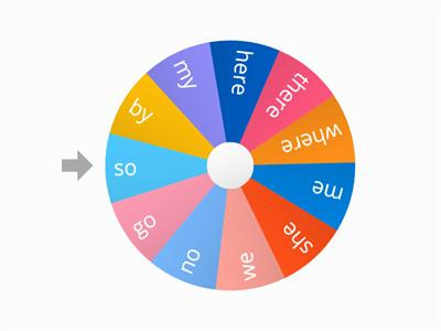 super spellings wheel