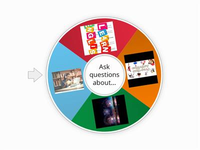 Questions Wheel for Prepare for Entry 1