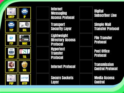 Internet Protocols