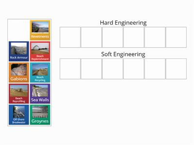 Hard or Soft Engineering