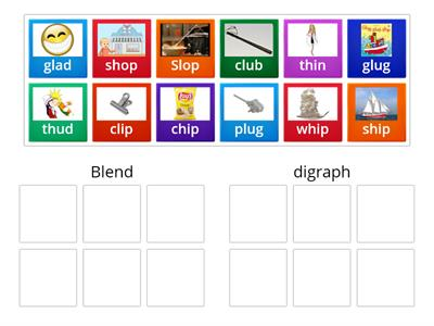 L Blend or Digraph