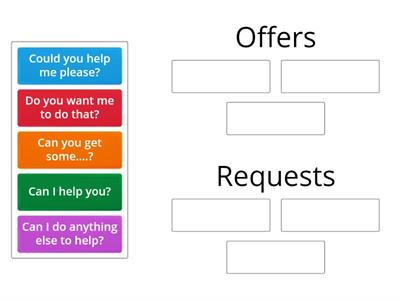 Offers and requests 2 EPO unit 7