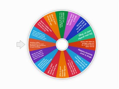 Random Nfl Team Wheel