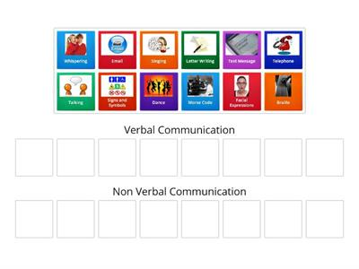 Communication (English - Mini Plenary)