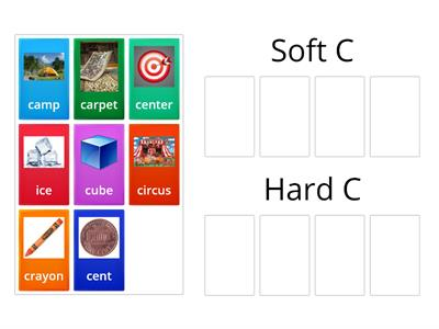 Hard and Soft C