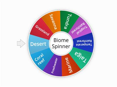 Which Biome will help Dr. Phil with?