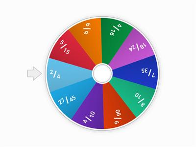 Simplifying Fractions Spinner