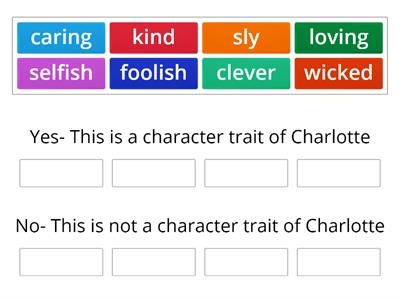 Character Traits of Charlotte