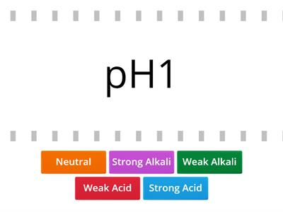 Acids and Alkalis pH Flip tiles
