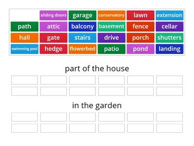 part of house? in the garden?