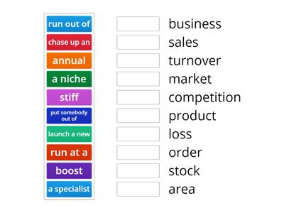 Business Collocations (Outcomes L5)
