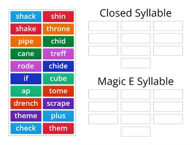 Closed/Magic e Syllable